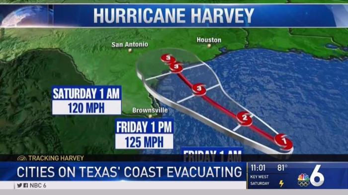 Texas_Prepares_for_Hurricane_Harvey