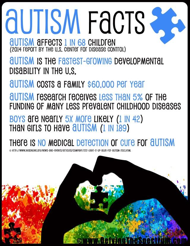 AutismAwarenessGraphics2014
